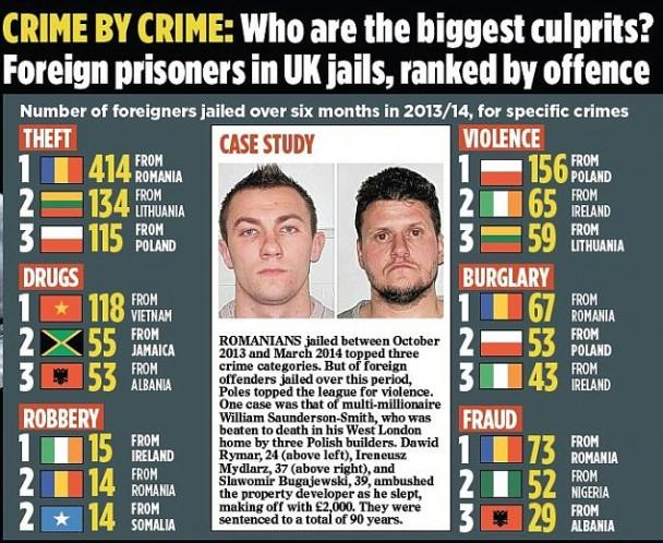 daily-mail-crime-list1.jpg