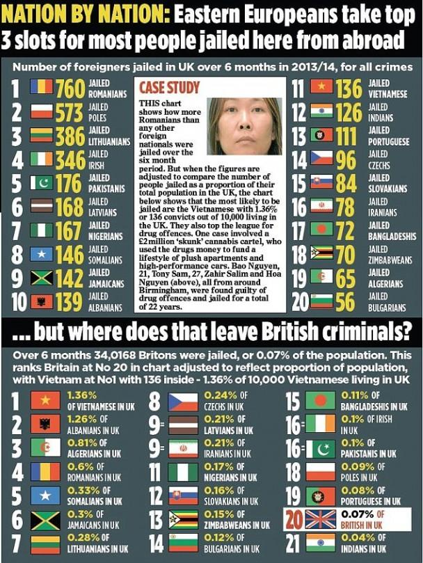 daily-mail-crime-list2.jpg