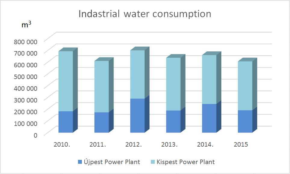 Industrial-Water-consumption_ENG.jpg